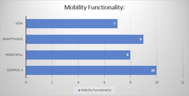 Mobile_functionality
